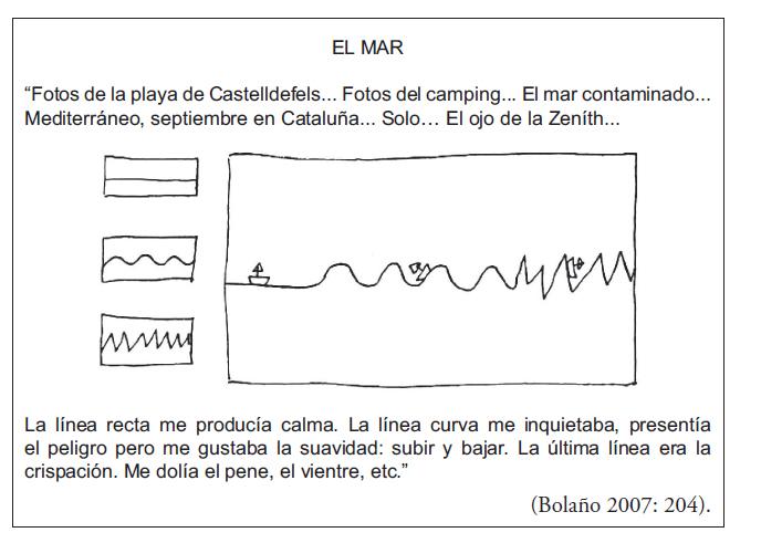 Cortes estratigráficos en la crítica y en la obra de Roberto Bolaño