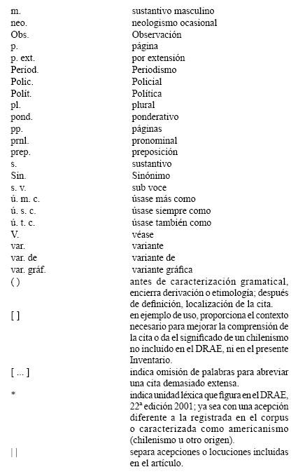 Influencia de lenguas indígenas en el registro festivo del
