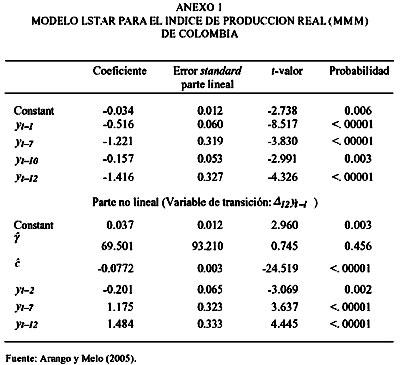 Arthur essay in m macroeconomics memory okun price quantity