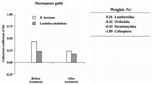 molluscicidal effect of dalandan and dayap Molluscicidal effect of dalandan and dayap fruit extract on the effect of enzymes on apple juice production biology period 6.