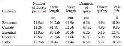 effect of humic acid on plant growth pdf