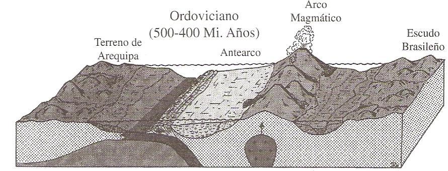 Introducción A La Geología Y Morfología De Los Andes En El Norte De Chile