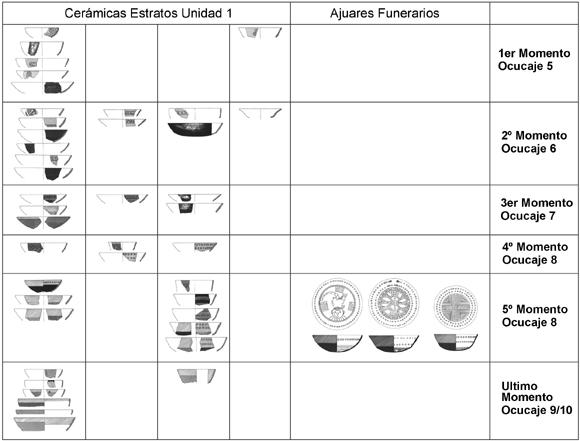 Tipos de materiales ceramicos yahoo dating