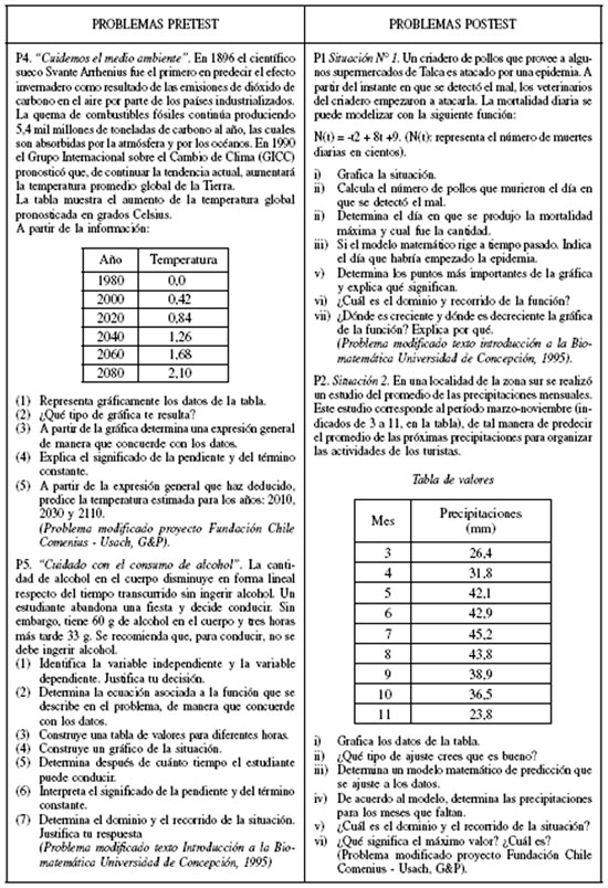 MODELIZACION MATEMÁTICA CON ESTUDIANTES DE SECUNDARIA DE LA COMUNA ...