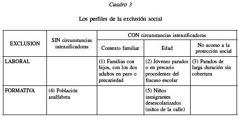 mediador social con inmigrantes pdf