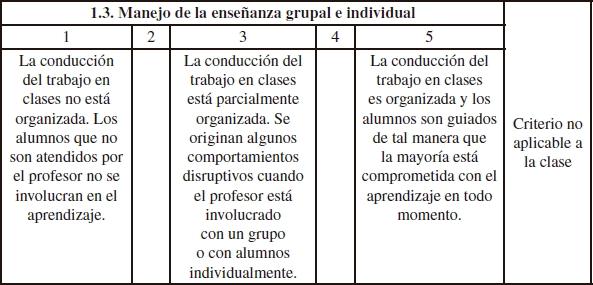 IOC, un instrumento para cualificar desempeño docente en