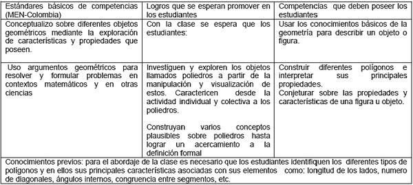 El Estudio de Clase, Estrategia y Escenario para la Cualificación ...