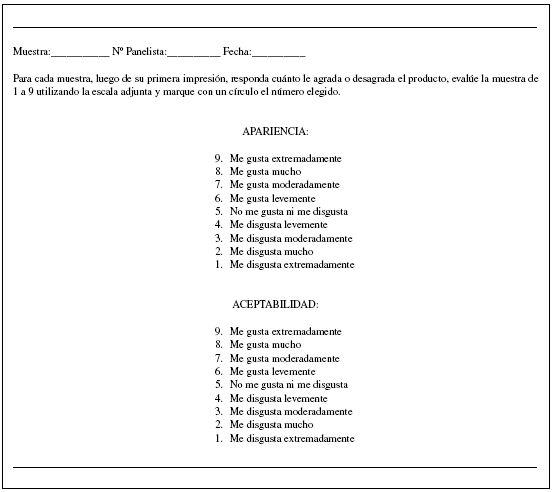 Excepcional Palabras Sensoriales Hoja De Trabajo De 4º Grado Patrón ...