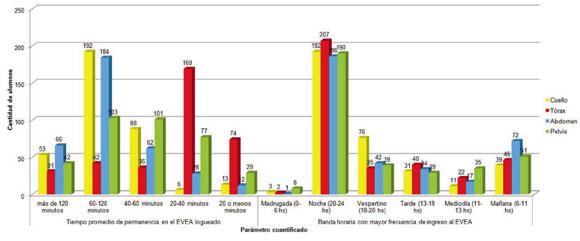 Espacios Virtuales de Enseñanza y Aprendizaje (EVEA) en ...