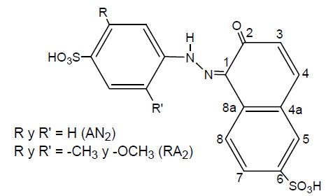 Reactividad Química de los Azo Colorantes Amarillo Anaranjado y Rojo ...