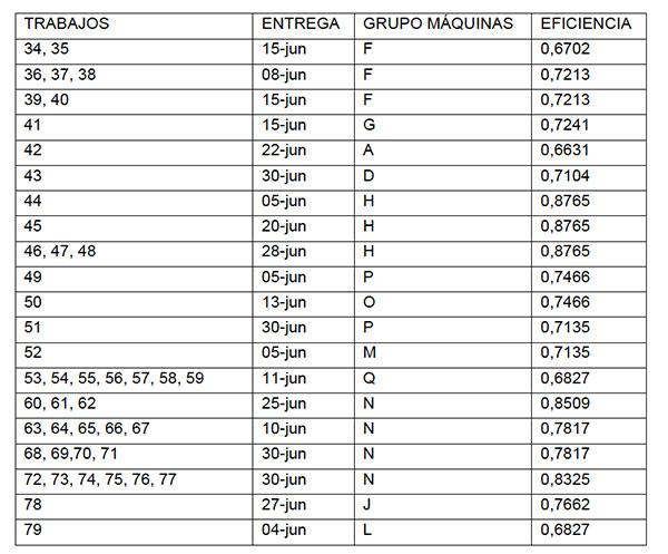 Tabla periodica de elementos en orden alfabetico gallery periodic tabla periodica de los elementos en orden alfabetico image tabla periodica de los elementos en orden urtaz Image collections