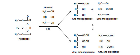S ntesis de resinas alqu dicas a partir de aceites de for Formula quimica del aceite de cocina