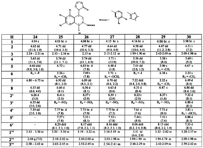 Table 2 1h Nmr Chemical Shifts Ppm And Coupling Constants Hz Of Compound 24 30