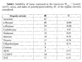 the miscibility of oil and water Created date: 9/9/2011 3:07:46 pm.
