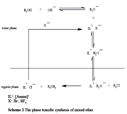 PHASE TRANSFER REACTION CATALYZED BY IONIC LIQUIDS
