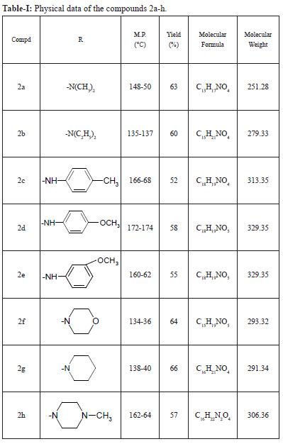 1h nmr solvent table