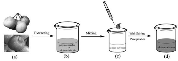 metformin generika 40mg