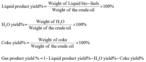 PRODUCTION OF NON-ESTER RENEWABLE DIESEL BY THE HYDROGENATION OF