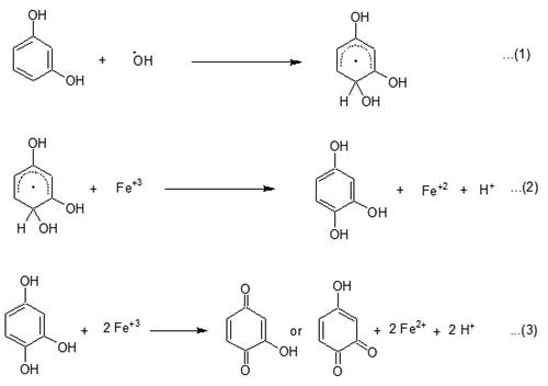 degradation of methylene blue and organic