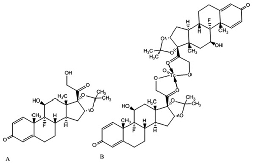 SYNTHESIS, QUALITY CONTROL AND BIODISTRIBUTION OF TECHNEIUM