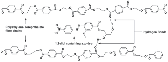 SYNTHESIS OF NOVEL 1,2-DIOL CONTAINING AZO DYES FOR