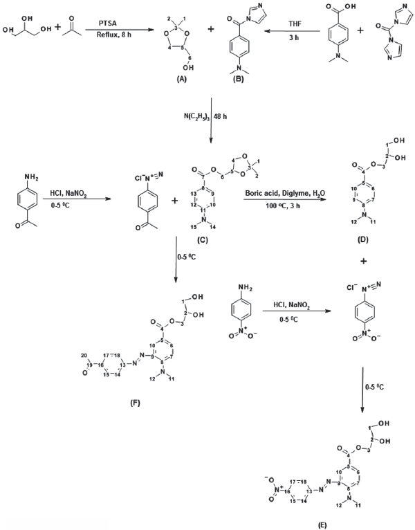 Synthesis Of Novel 12 Diol Containing Azo Dyes For Polymeric Substrates