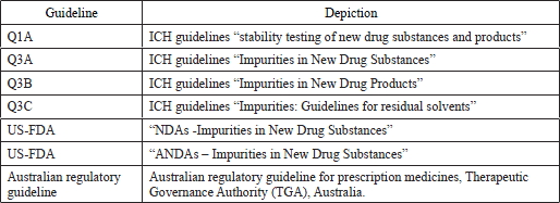 IMPURITY PROFILING OF DRUGS TOWARDS SAFETY AND EFFICACY