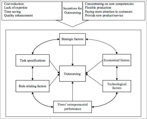 advantages of social entrepreneurship pdf
