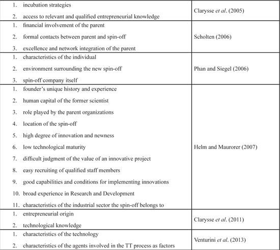 la gestione del trasferimento tecnologico strategie modelli e strumenti 4w5wdj7v