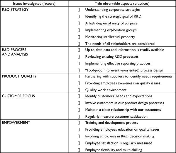tqm survey paper Total quality management (tqm) survey paper 1) manufacturing 2) service 3) non-profit research one organization representing each sector prepare a 1,900-2,100-word paper in which you explain the value of quality in relationship to customer satisfaction within the three organizations/sectors that you have selected and be sure to include a.