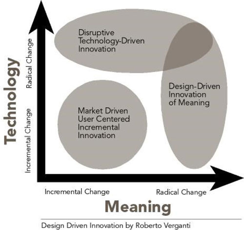 innovation strategy paper Innovation in cities and innovation by cities this paper suggests four challenges sub commented at the release of the oecd's innovation strategy in march.