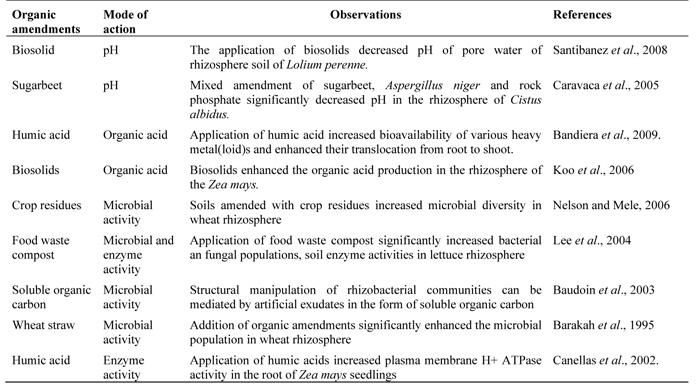 Remediation Of Acid Mine Drainage Using Natural Zeolite