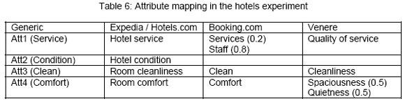 Booking Com Excluded Charges Vat And Property Service Charge