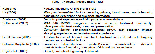 factors which influence individual behaviour in tesco business essay Factors that will have significant impact on tesco political factors the political environment includes all government actions that affect the business in the retail trade this effect may be through formal legislation, such as the law on the sale of goods, as well as through competition policies and planning systems.