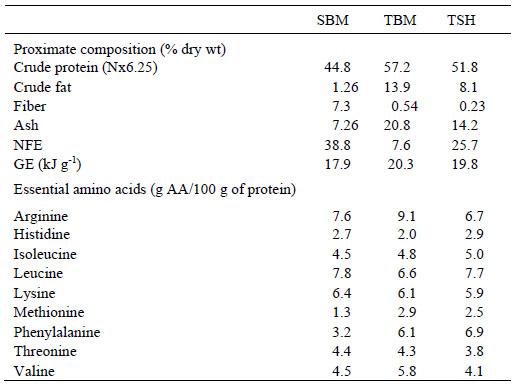 Uso de residuos de la industria del atún en dietas para alevines de