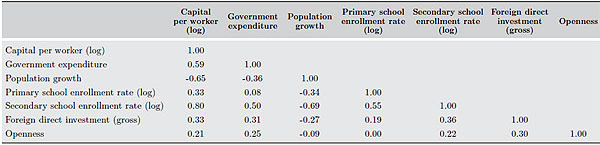 does political corruption affect economic growth Issues paper on corruption and economic growth  severe political and economic  effect of corruption on on-going poverty alleviation programmes in low.