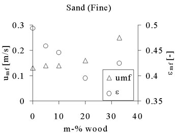 what determines the coarseness of sandpaper 2017-10-17 learn what rock tumbler grit is and how using the wrong one can ruin your rock  the numbers determines the coarseness of the grit and how aggressively they will attack  but just like sandpaper that has worn.