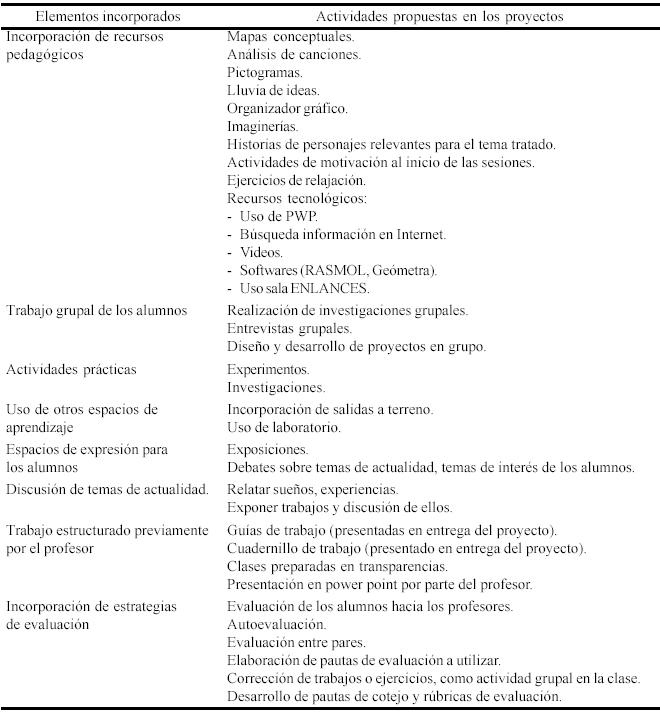 Increíble Pasantía Psicología Curriculum Vitae Objetivo Bandera ...