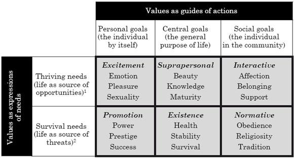 Guiar Acciones Y Expresar Necesidades Sobre Las Funciones