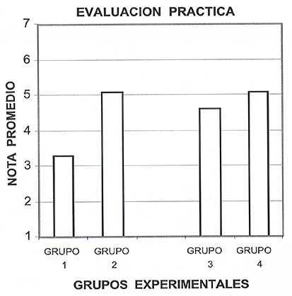 IMPACTO DE DOS PROGRAMAS COMPUTACIONALES DE ANATOMIA HUMANA EN EL ...