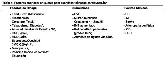 Presion arterial normal en ninos oms