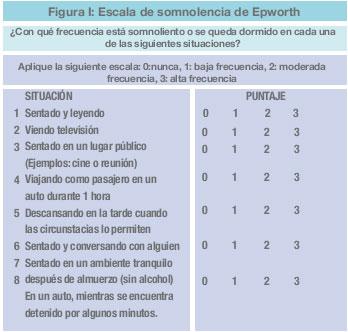 Resultado de imagen de test de epworth