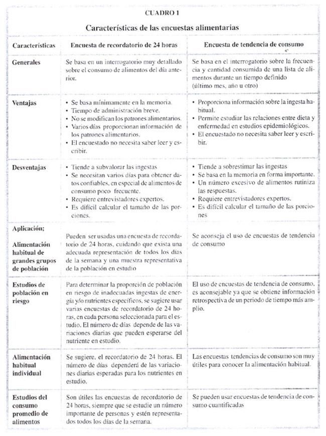 INVESTIGACIÓN ALIMENTARIA: CONSIDERACIONES PRACTICAS PARA MEJORAR LA ...