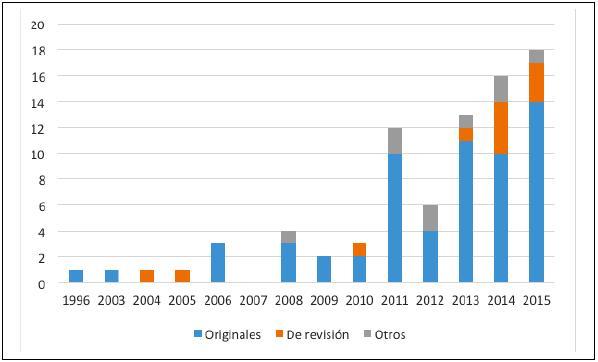 prevalencia diabetes india