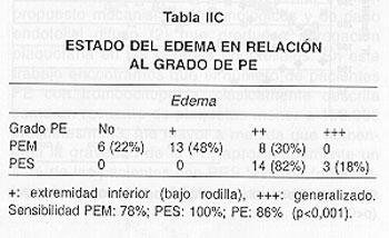 f5c158db9 Figura 1. Valores de presión arterial sistólica. Casos y controles (p    0