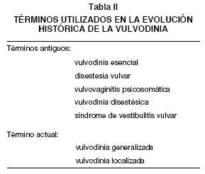 liquen escleroatrofico vulvar tratamiento natural