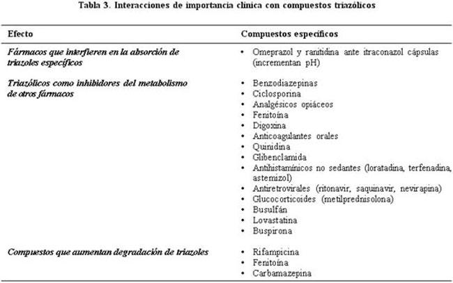 Onicomicoza tratament fluconazol