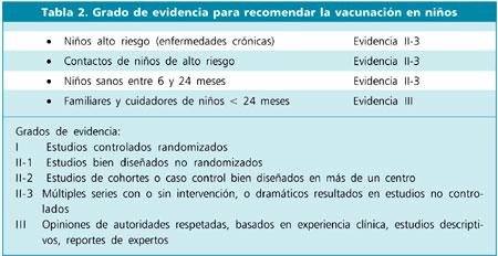 reacciones vacuna influenza bebes 6 meses