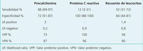 hematocrito normal en recien nacidos pdf