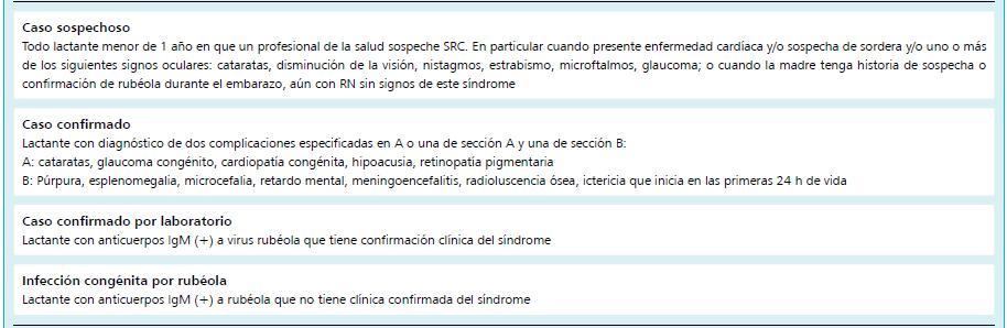 Citomegalovirus anticuerpos igg positivo embarazo